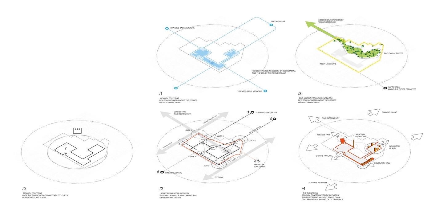 UD4U capas - Metha Arquitectos